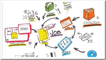 , 24 tutorial avanzati per web designer freelance