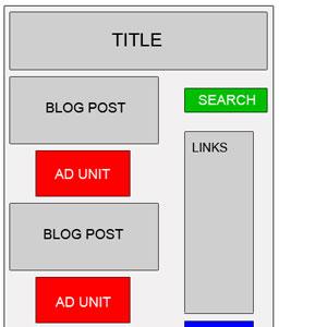 adsense su blog