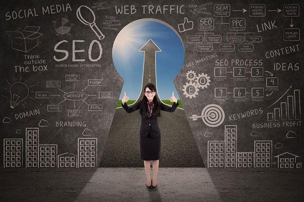 creare sito web che converte